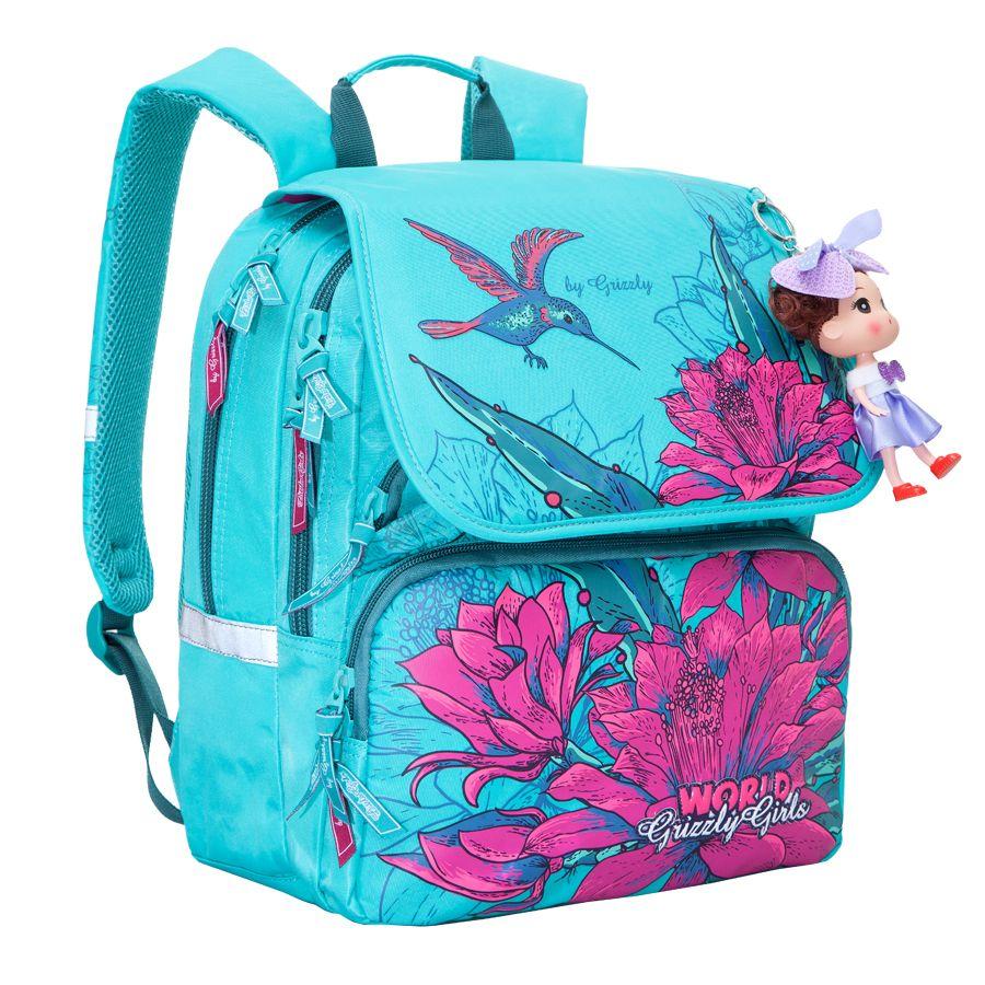 roxwill рюкзак