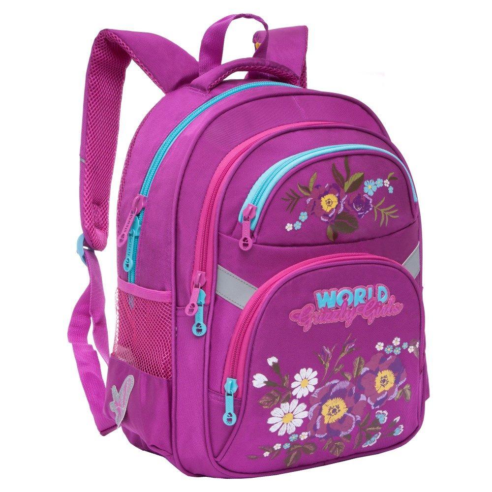ff876730a674 Ошибки при выборе школьного рюкзака